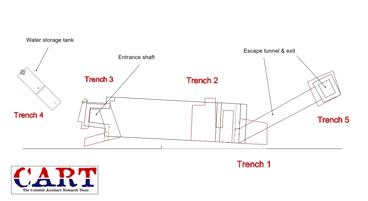 Ferndown OB arch trenches diagram